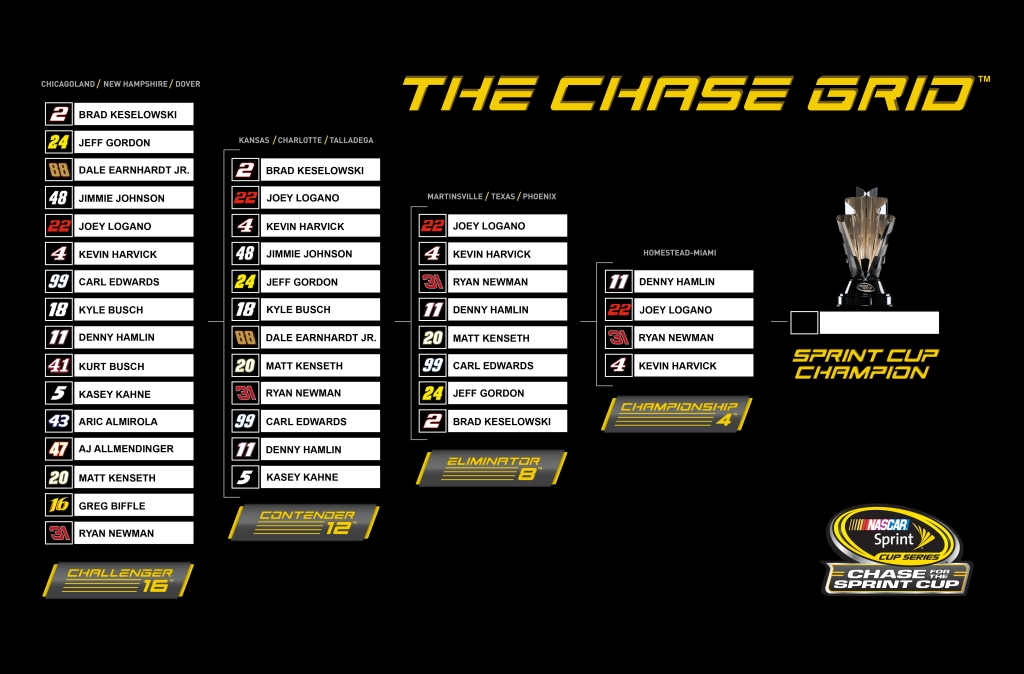 2014_chase-grid_championship
