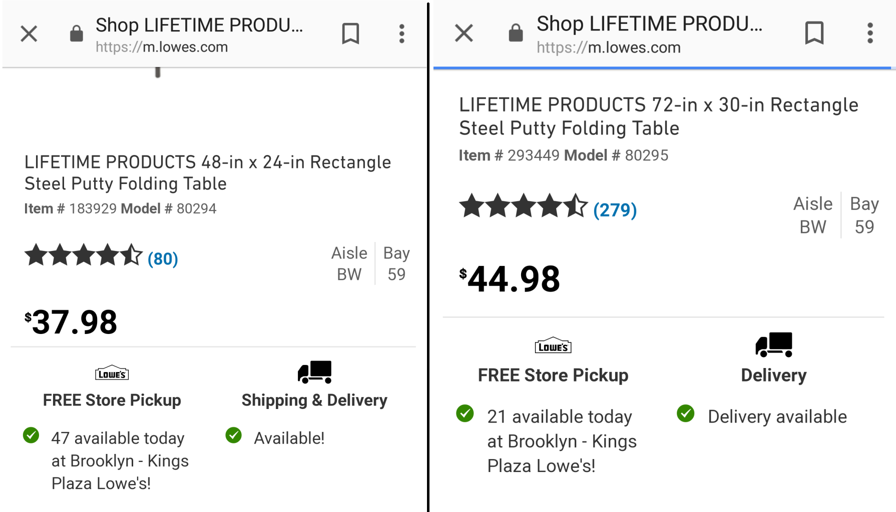 Lowes Misses The Mark   Aviously